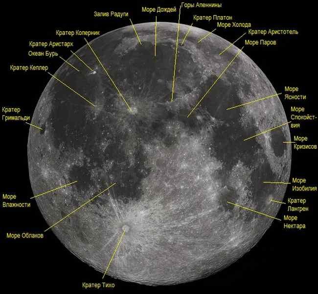 Луна-4
