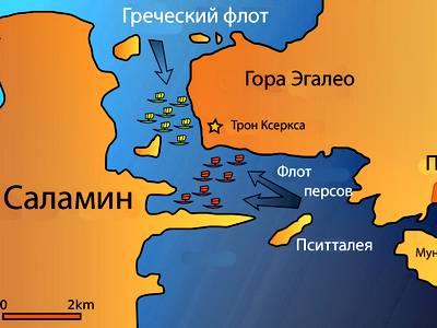 Сражение при Саламине