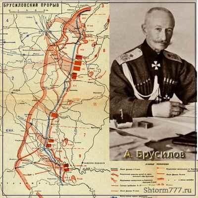 Брусиловский прорыв (1916). Подготовка. Ход. Итоги