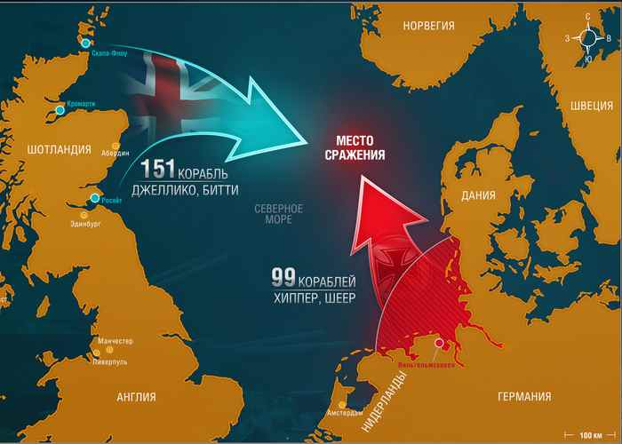 Ютландское сражение - карта