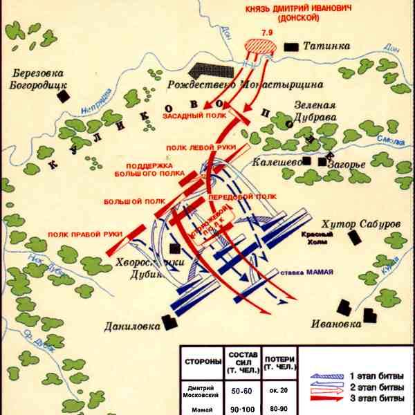 Куликовская битва, карта