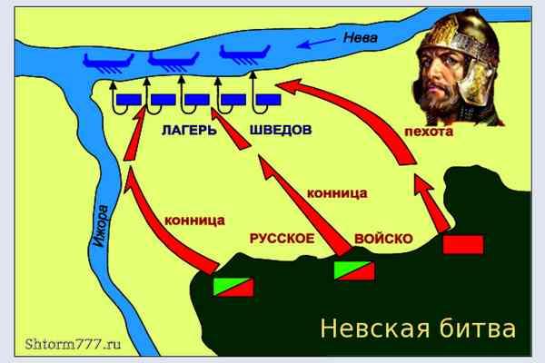 Битва на реке Неве, карта