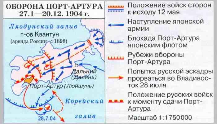Карта обороны Порт-Артура