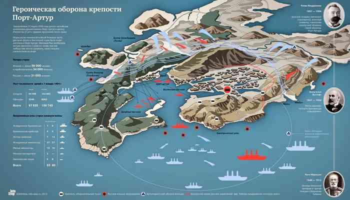 Оборона крепости Порт-Артур-карта