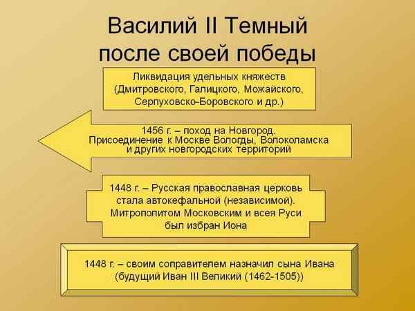 Василий Темный-1