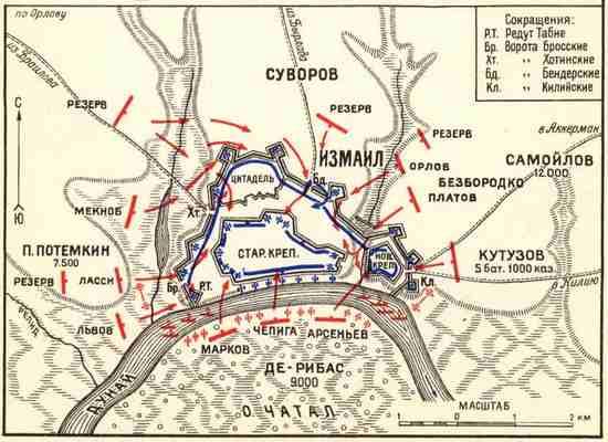 Штурм Измаила, карта
