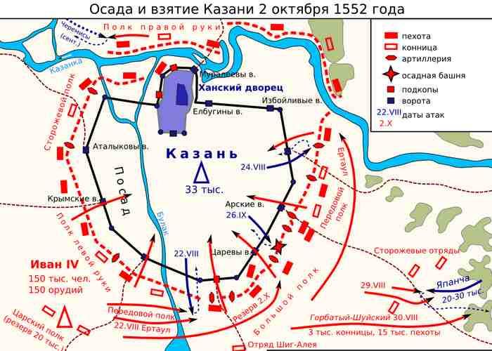 Карта взятия Казани