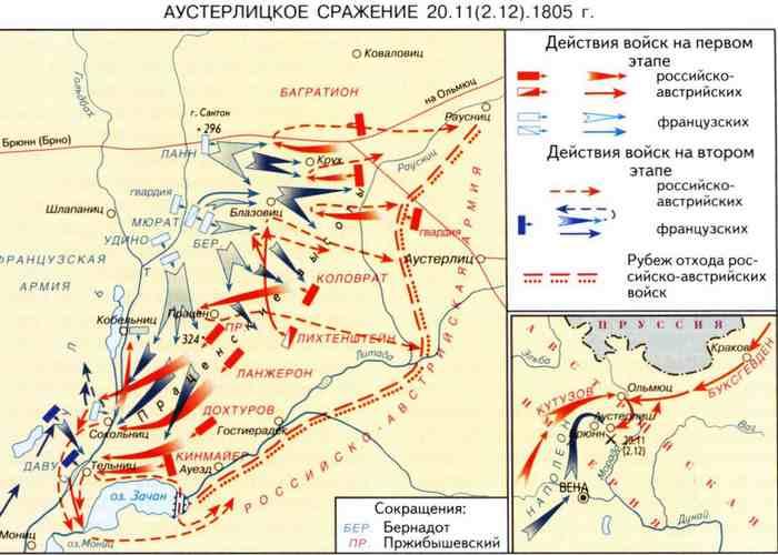 Битва при Аустерлице, карта