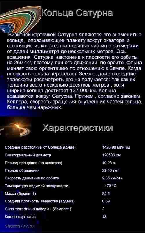 Сатурн-характеристика