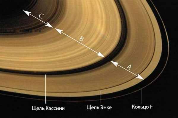 Сатурн-2