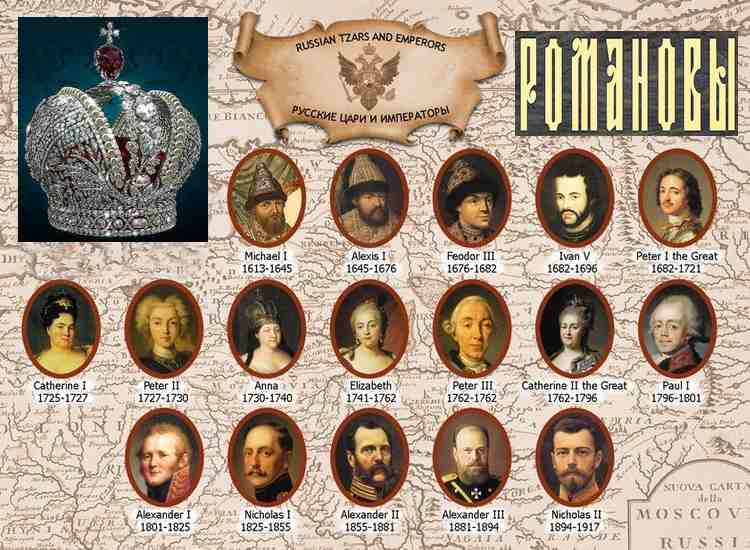 Вся династия Романовых