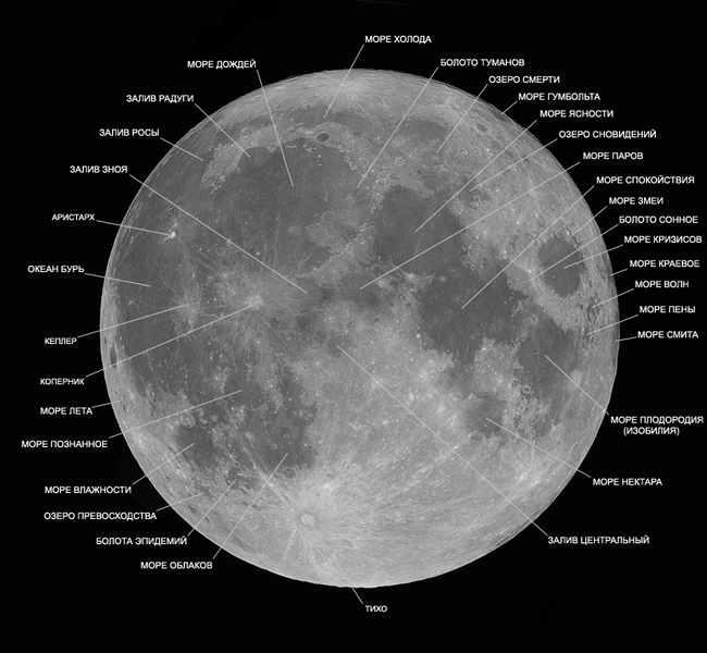 Почему не летают на Луну-2