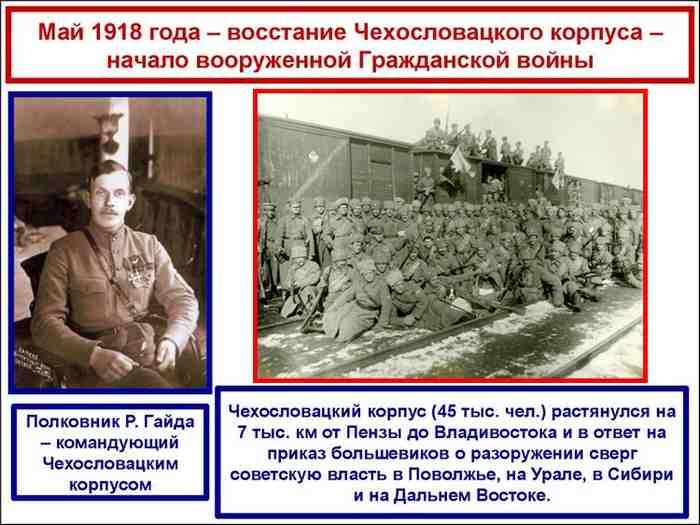 Восстание Чехословацкого корпуса-1