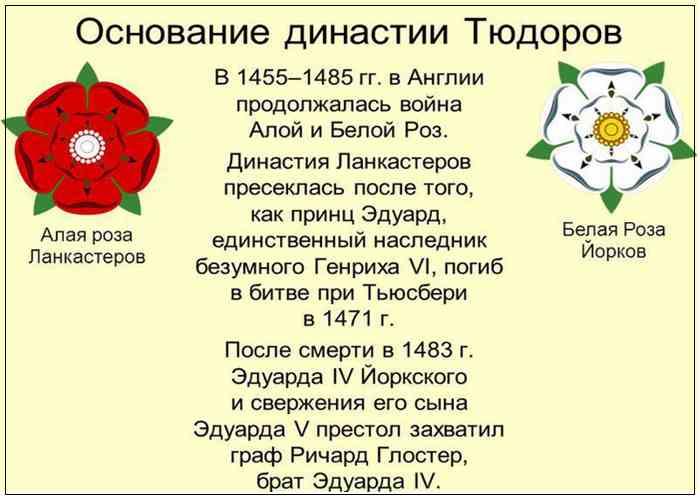 Война Роз-11