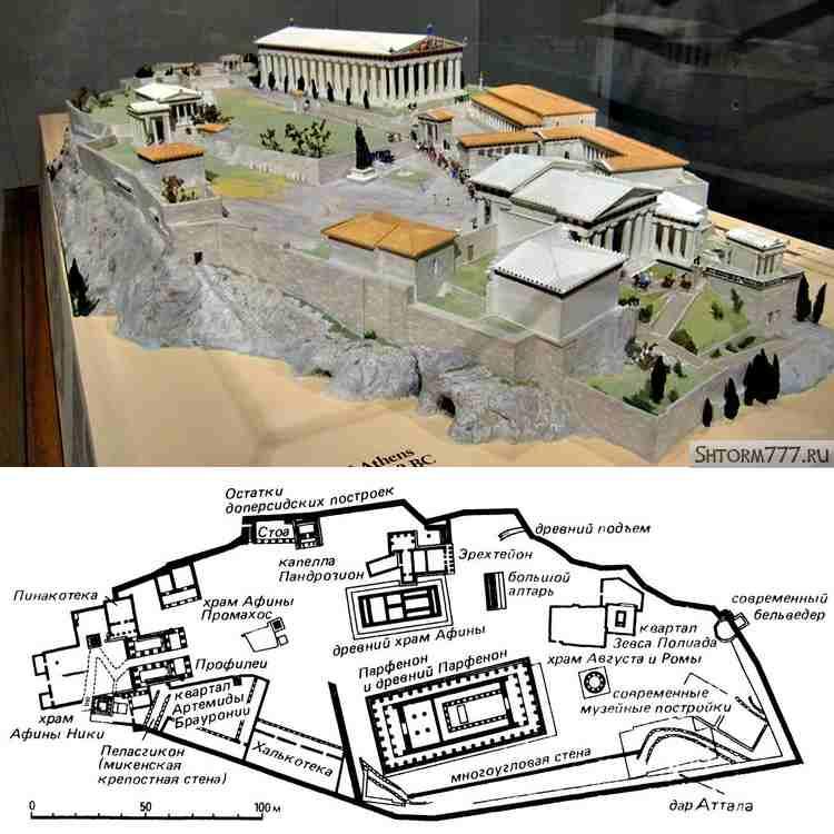 Акрополь в Афинах, схема