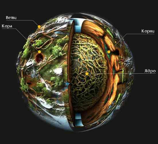 Земля планета-11
