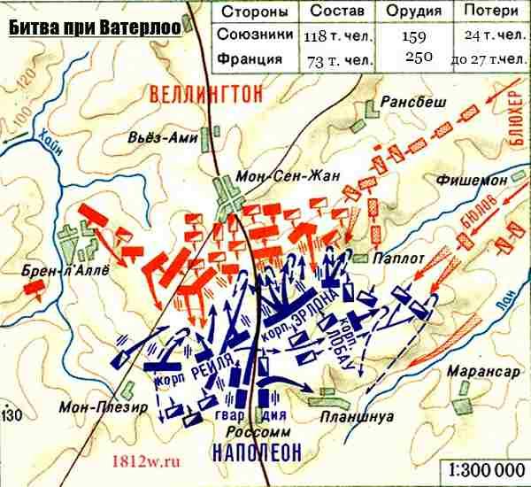 Битва при Ватерлоо. 100 дней Наполеона-2