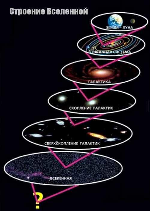 Вселенная-1