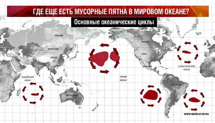 Мусорный остров, карта
