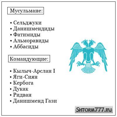 Участники Первого крестового похода-4