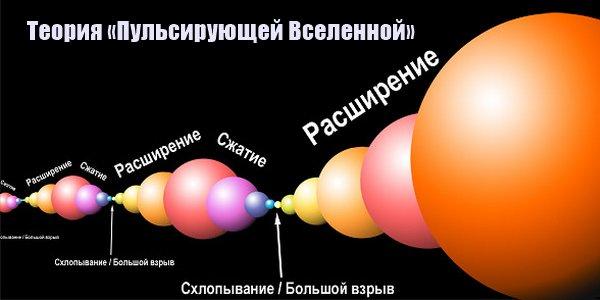 Большой взрыв-2
