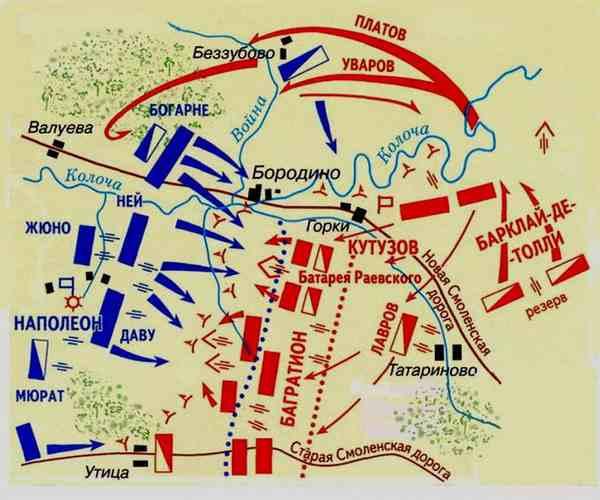 Бородинская битва (1)