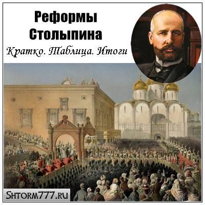 Столыпинские реформы