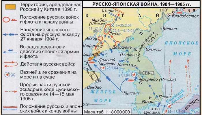 Русско-японская война, карта