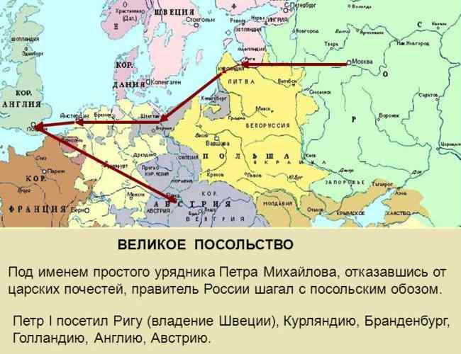 Внешняя политика Петра Первого (1)