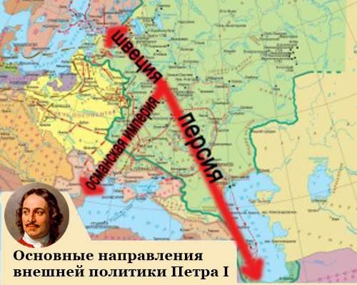 Внешняя политика Петра Первого (2)
