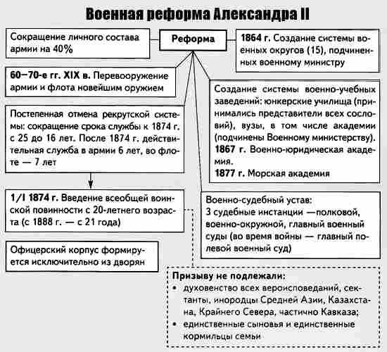 Военная реформа 1874 (2)