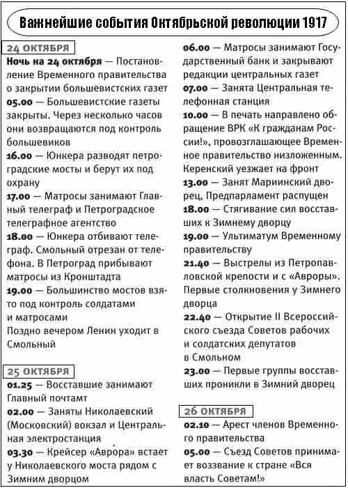 Великая Октябрьская революция-2