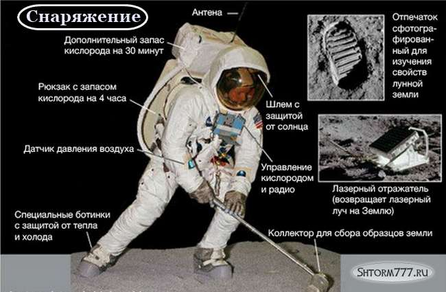 Были ли американцы на Луне-3
