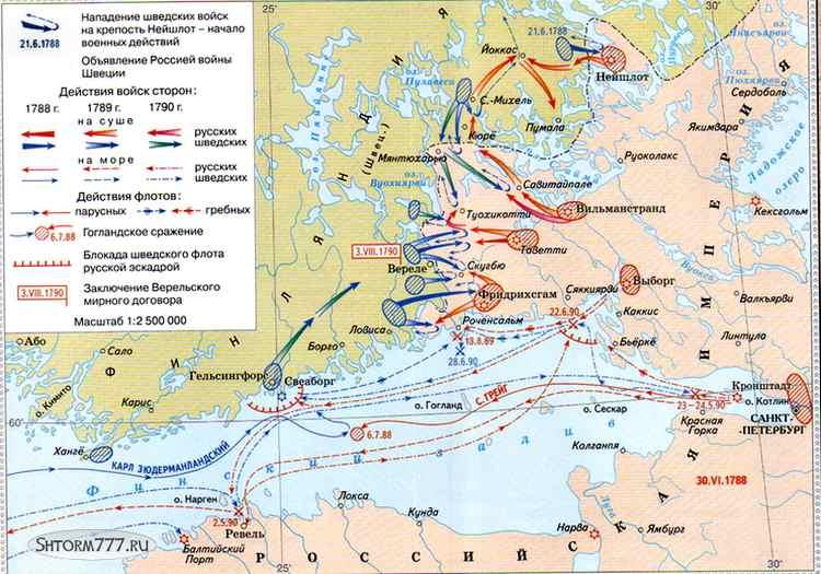 Русско-шведская война карта