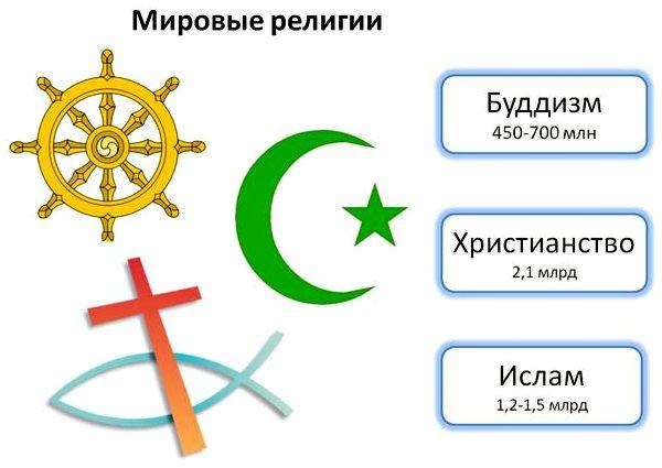 Что такое религия-11