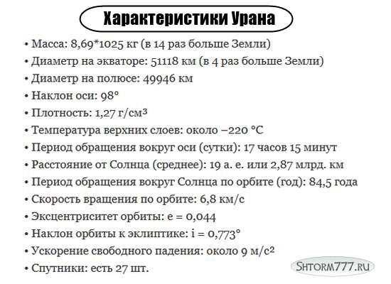 Уран-1