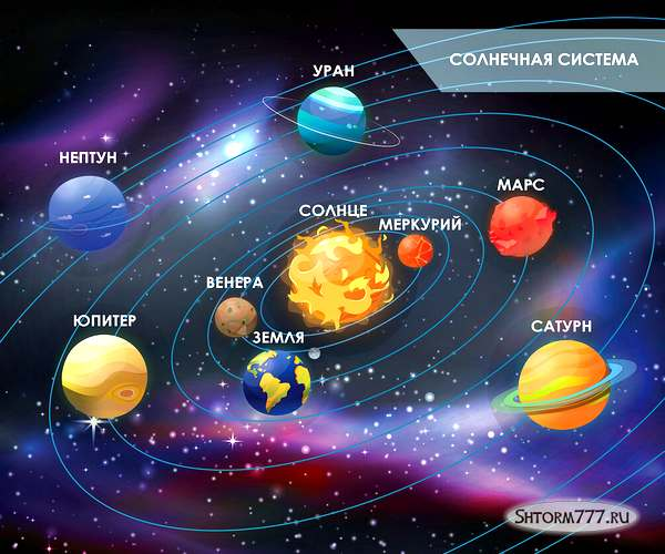 Исследование космоса-1