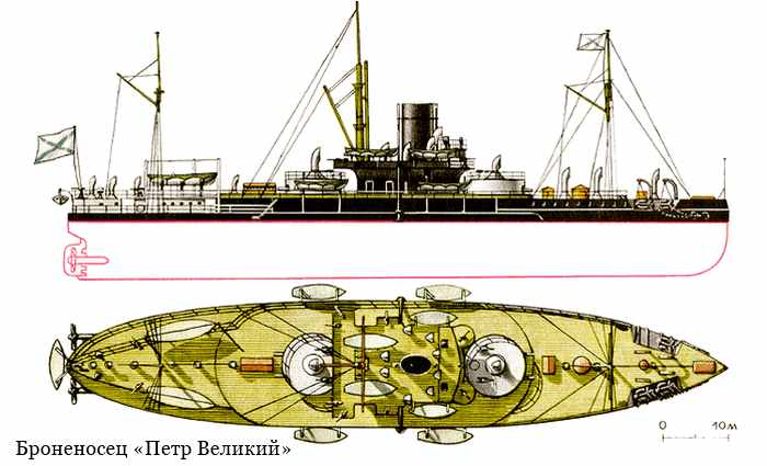 Корабль Петр Великий-2