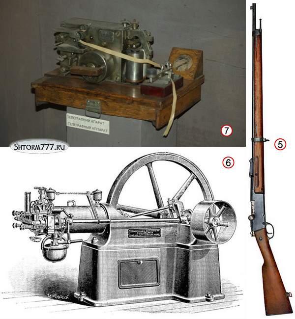 Изобретения 19 века. Топ 10 (2)
