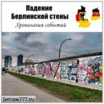Падение Берлинской стены. Хронология событий