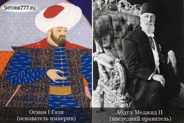 Падение Османской империи-1