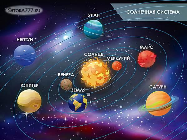 Факты о Солнце-1