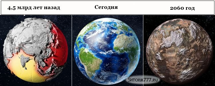 Интересные факты о планете Земля-2