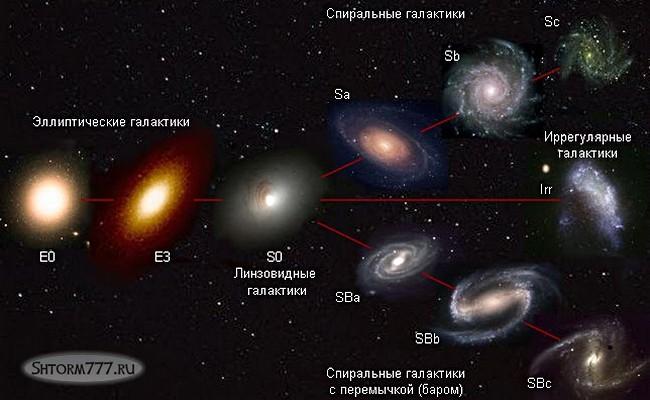 Галактика-11
