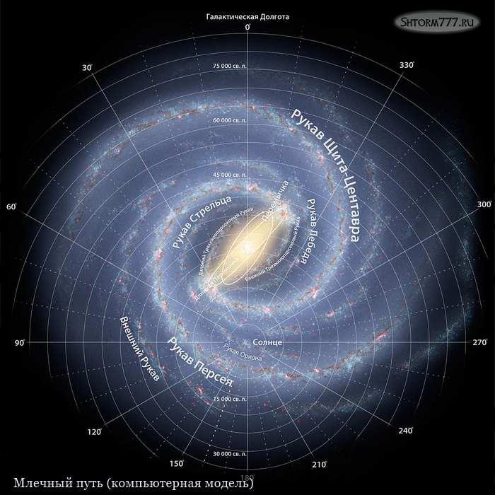 Галактика-2