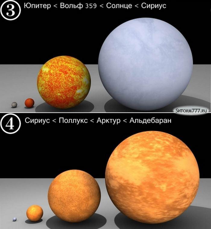 Факты о звёздах-2