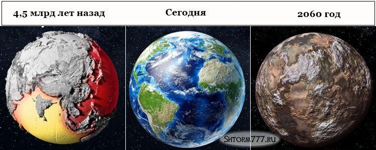 Как определили возраст Земли