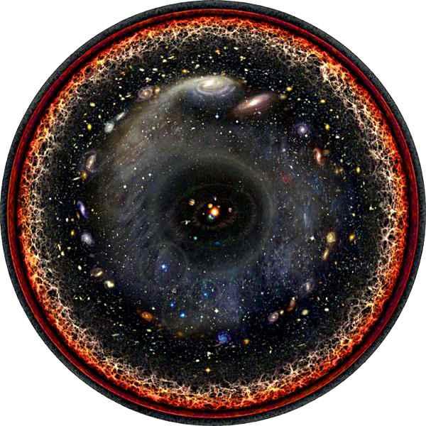 Где край Вселенной