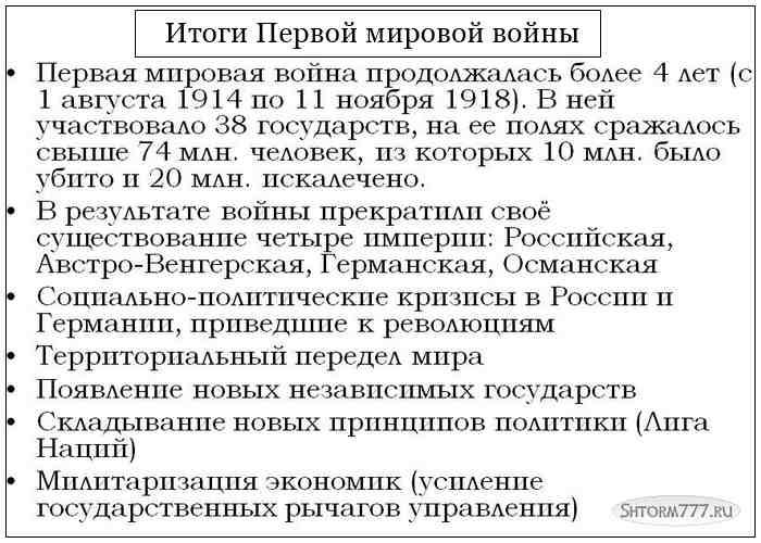 Первая мировая война - итоги , кратко