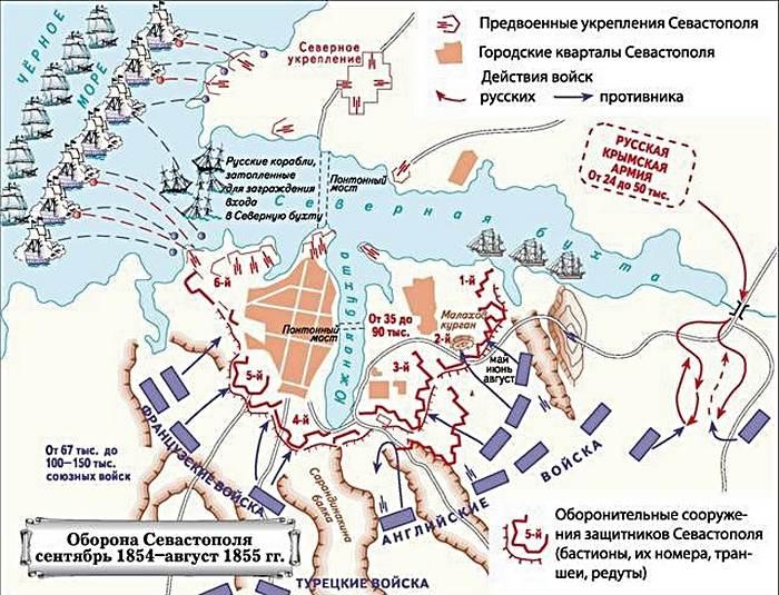 Оборона Севастополя 1854-1855 гг.-карта